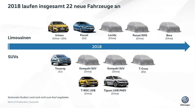 Новые модели Volkswagen
